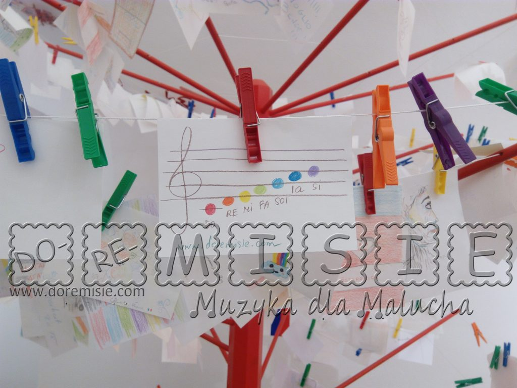 muzyka dla przedszkolaka doremisie kolorowe nuty pięciolinia klucz wiolinowy